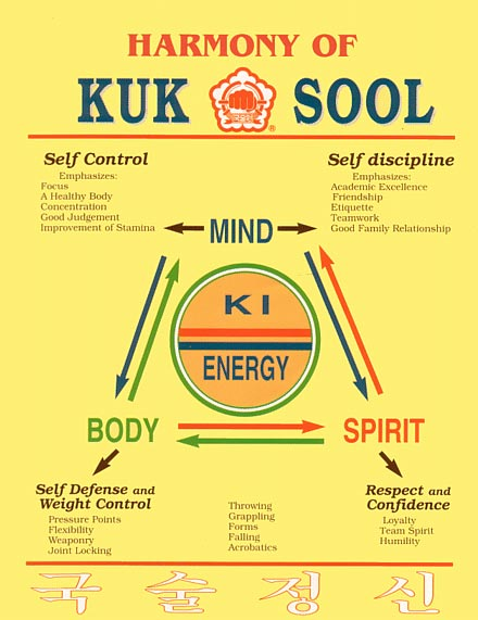 site about kuk sool won terminology